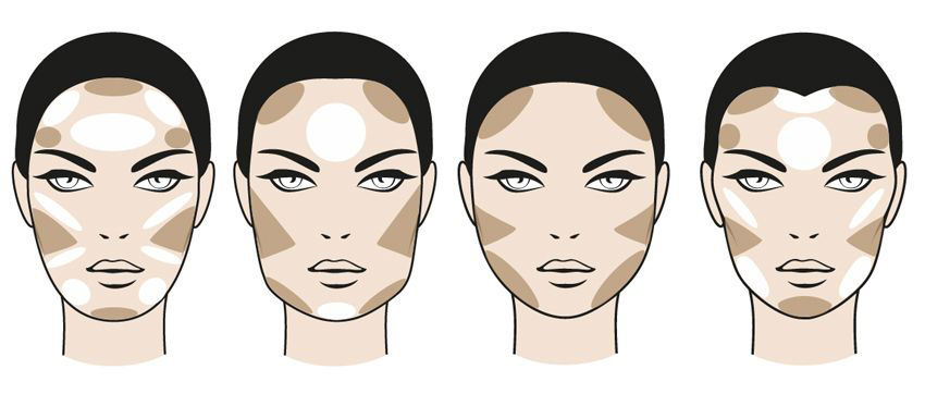 Beautyreport Contouring and Strobing, Beauty Blog, whoismocca.com